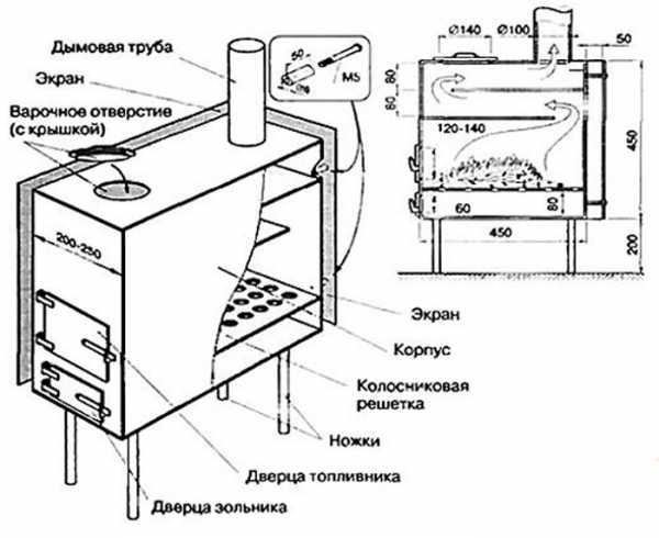 Особенности изготовления дымохода для буржуйки
