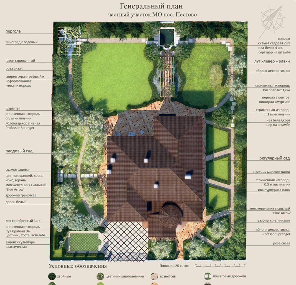 Ландшафтный дизайн участка своими руками | 130+ фото идей