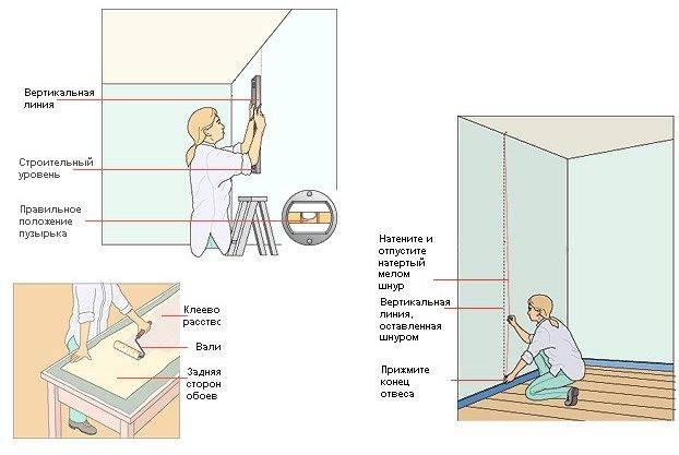 Как клеить бумажные обои своими руками: фото и видео инструкция