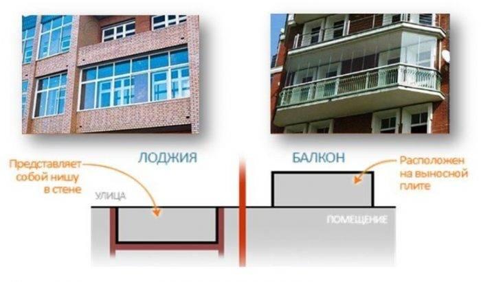 Чем отличается балкон от лоджии: фото схема, разбираемся детально