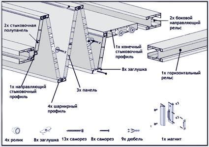Как установить дверь гармошку своими руками: инструкция по монтажу и сборке