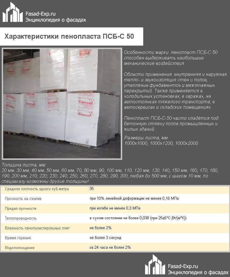 Какая должна быть плотность пенопласта для утепления фасада: инструкция по выбору и монтажу!
