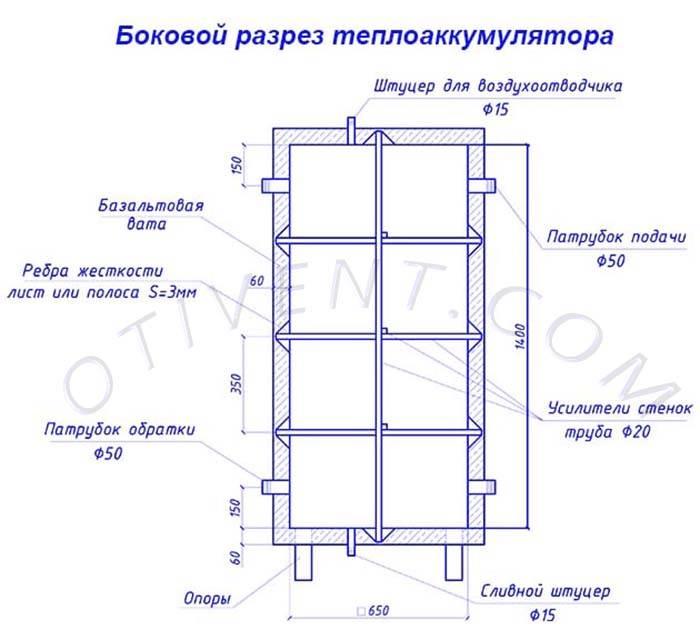 Теплоаккумуляторы для котла отопления своими руками: изготовление, схема, расчет