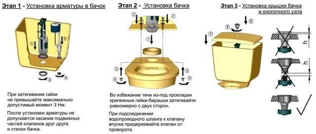 Ремонт сливного бачка унитаза - распространенные неисправности, инструкции по их устранению + видео
