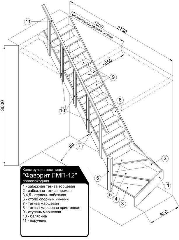 3d расчет лестницы с забежными ступенями 180 градусов - онлайн калькулятор   perpendicular.pro