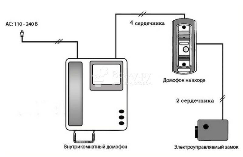 Схема подключения видеодомофона с электромеханическим замком - tokzamer.ru