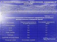 Нормы освещенности дворовых территорий | 1posvetu.ru