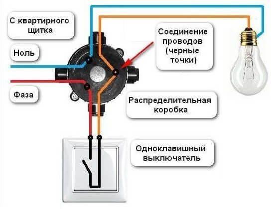 Способы выполнения правильной скрутки проводов