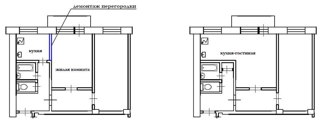 Перепланировка квартиры: что можно, а что нельзя делать, квартира в ипотеке, с кем согласовывать   юридические советы