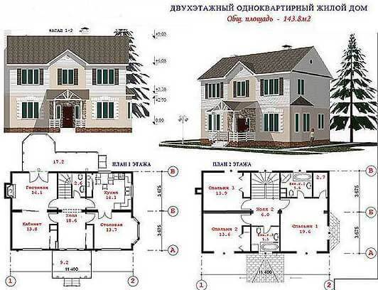 Экономим на строительстве дома своими руками: обзор +секреты и видео
