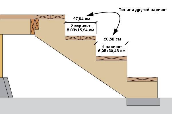 Веранда своими руками: технология строительства, выбор материала и инструментов (105 фото)