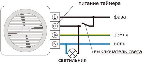 Как самостоятельно установить вентилятор в ванной - схема подключения