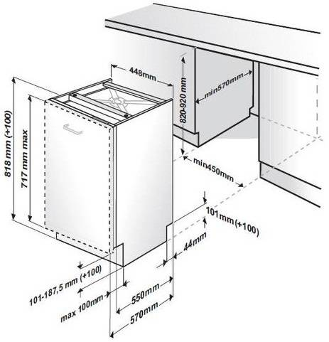 Как встроить посудомоечную машину в готовую кухню: варианты + порядок выполнения работ - точка j