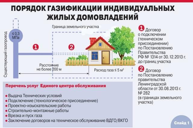 Газификация дачного дома - что и как делать | своими руками - как сделать самому