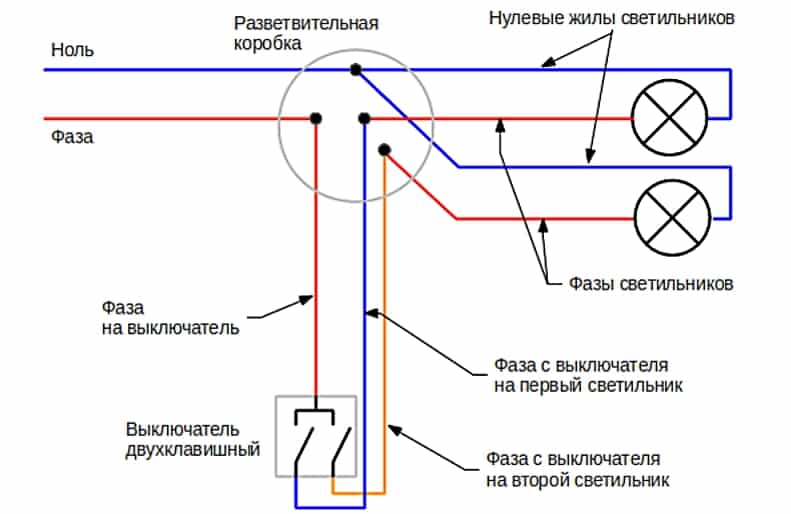 Установка и подключение вытяжного вентилятора в ванной комнате