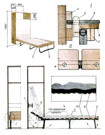 Как сделать шкаф-кровать своими руками: техника выполнения, необходимые инструменты и пошаговая инструкция работы - handskill.ru