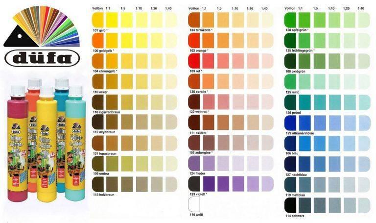 Покраска кирпичной стены: выбор краски, этапы работы