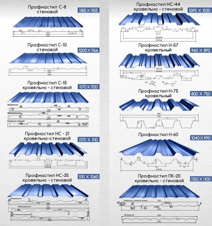 Какой бывает ширина профлиста – особенности ее определения
