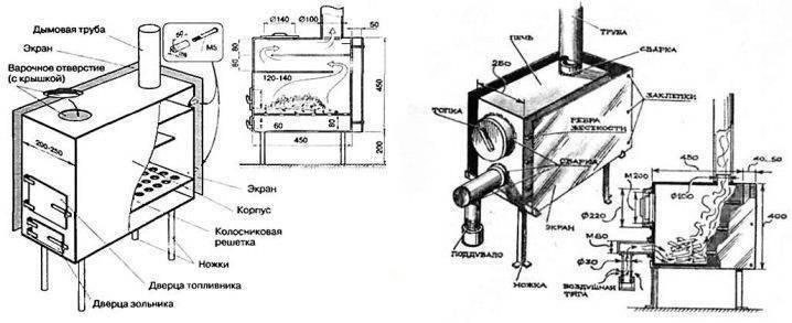 Труба для буржуйки: выбор, установка, диаметр дымового колена