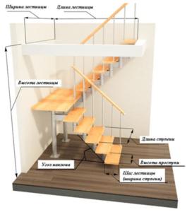 Расчет лестницы на второй этаж – онлайн-калькуляторы с чертежами