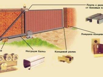 Свайно-ростверковый фундамент для дома из газобетона: плюсы и минусы, отзывы владельцев, этапы возведения свайного с ростверком основания