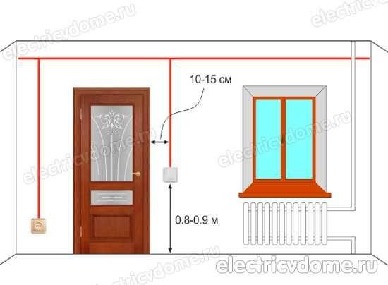 Как правильно разместить розетки и выключатели в квартире: на кухне, в спальне, гостиной, детской, ванной комнате