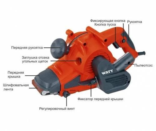 Орбитальная шлифовальная машинка: характеристики электрических и пневматических машин. какую эксцентриковую модель по дереву выбрать?