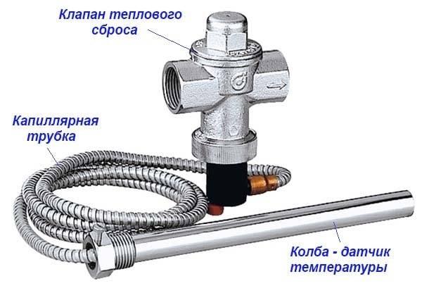 Группа безопасности котла в системе отопления принцип работы, уствановка, подключение