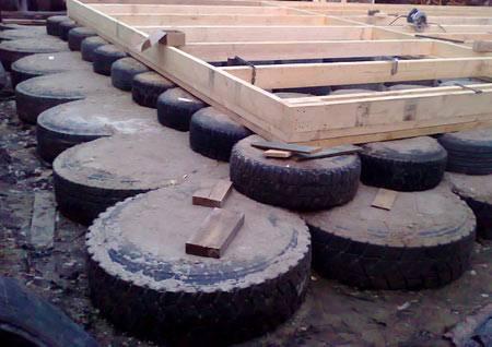 Как построить фундамент для сарая
