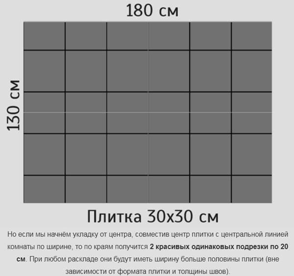 Толщина плитки с клеем на пол