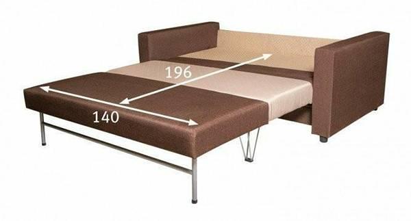 Механизмы диванов: самые популярные варианты и их особенности