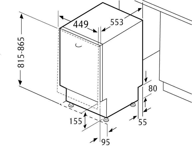 Габариты встраиваемой посудомоечной машины: стандартные размеры