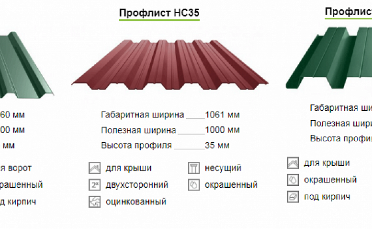 Профнастил с8 - технические характеристики, цена, применение