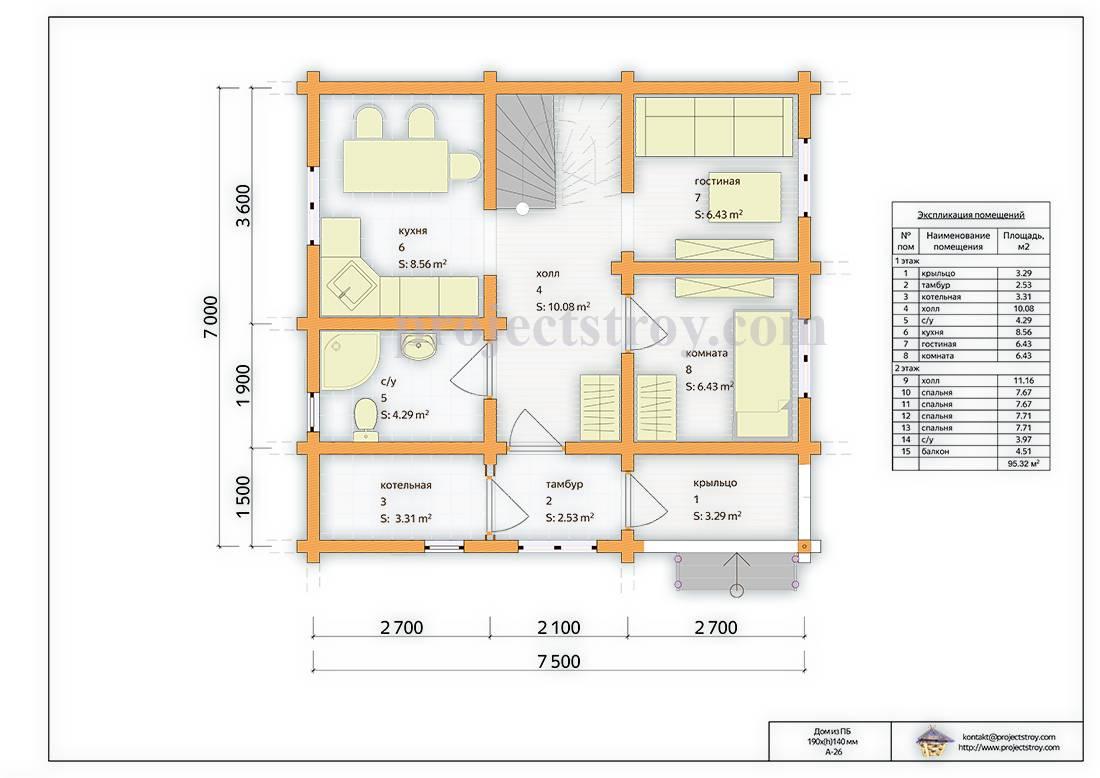 Одноэтажные дома из бруса: 160+ (фото) проектов на выбор