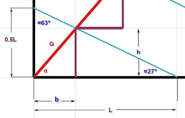 Расчет лестницы – онлайн-калькуляторы с чертежами + 3d