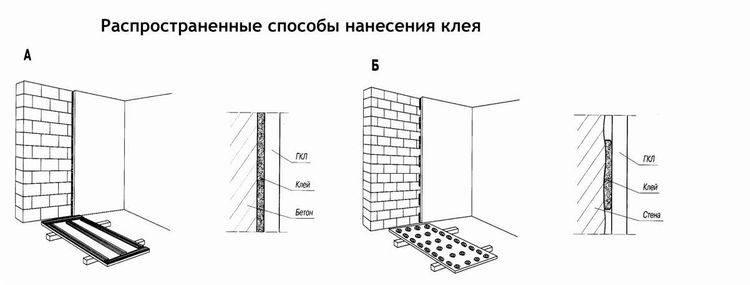 Как клеить гипсокартон на клей? чем можно приклеить к стене, приклеивание гипсокартона своими руками, процесс наклейки