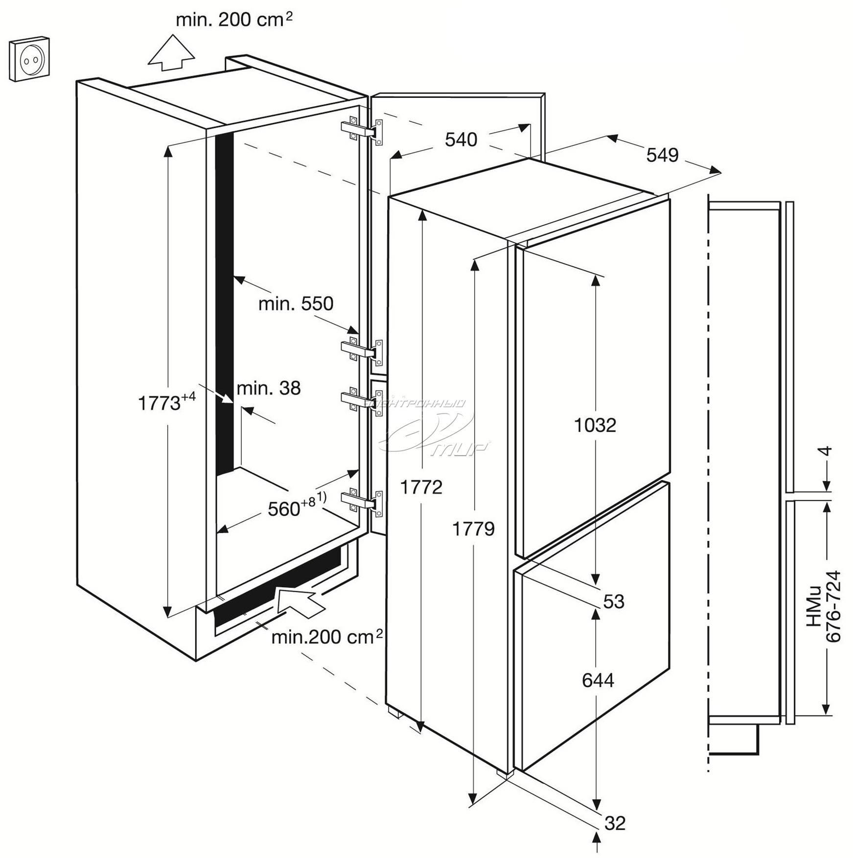 Размеры кухни: стандартные габариты кухонного гарнитура (высота, ширина)