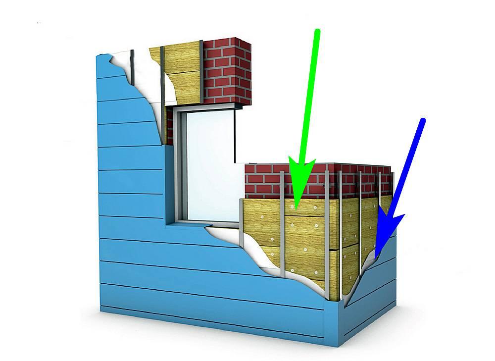 Как правильно рассчитать сайдинг на дом? - блог о строительстве