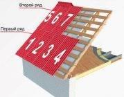 Как правильно выполнить покрытие крыши ондулином – проектирование, инструмент, схема монтажа