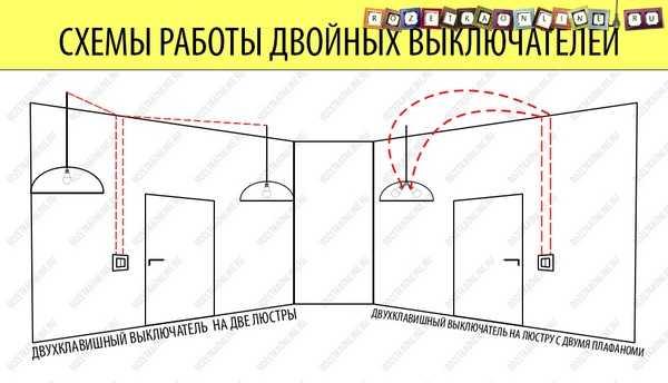 Схема подключения двухклавишного выключателя на две комнаты