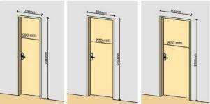 Толщина дверной коробки межкомнатных дверей: стандартные размеры, ширина, высота и глубина короба в разрезе