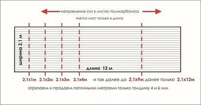 Как выбрать сотовый поликарбонат — размеры листа и технические характеристики (фото, видео)