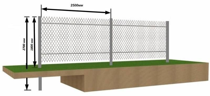 Как сделать забор из сетки-рабицы своими руками: выбор столбов, расчет, способы монтажа