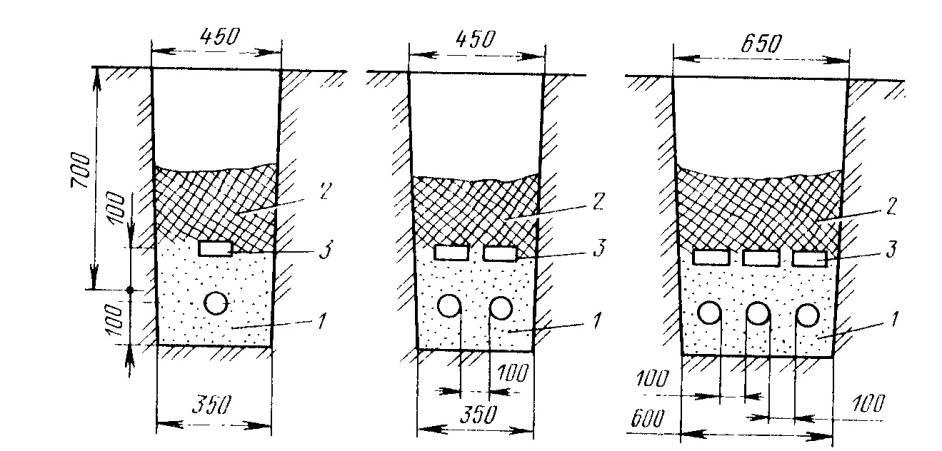 Как проложить электрический кабель в земле: особенности подземной прокладки