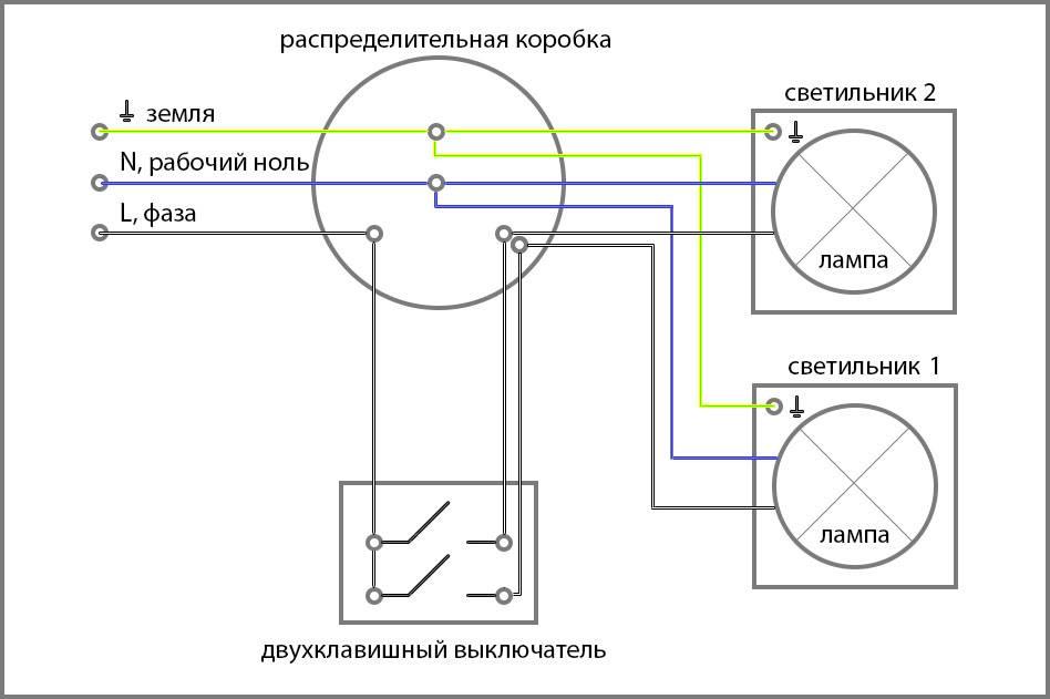 Cхема подключения двойного выключателя на две лампочки: пошаговая инструкция