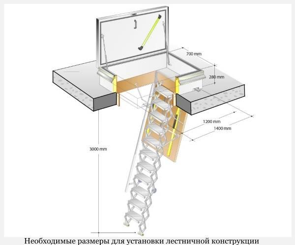 Как установить чердачную лестницу своими руками - всё о лестницах