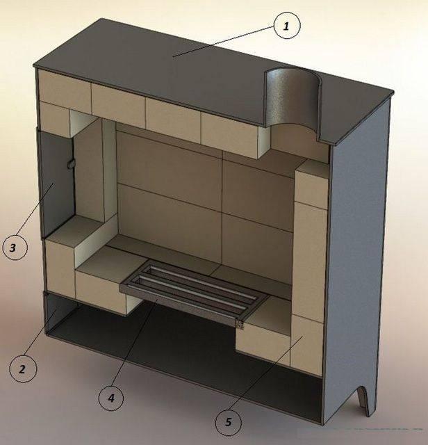 Буржуйка своими руками для отопления дачи или гаража: чертежи, конструкция, изготовление