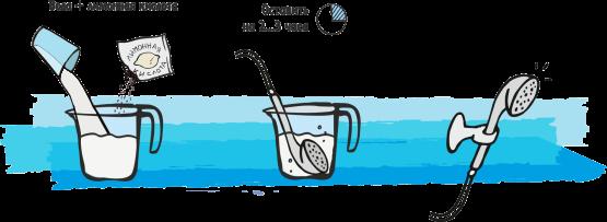 Чем отмыть известковый налет в ванной комнате