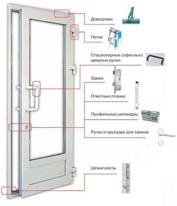 Как своими руками отрегулировать пластиковую балконную дверь