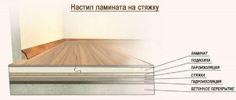Укладка ламината – как класть ламинат правильно, пошаговая инструкция своими руками